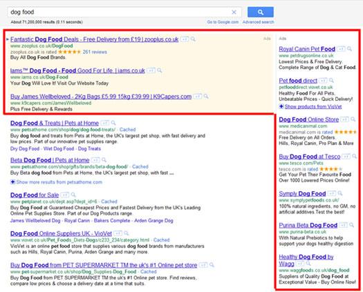 Google: With rail ads