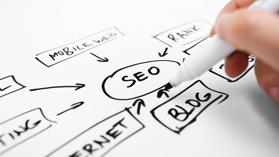 Why SEO is crucial for successful content marketing
